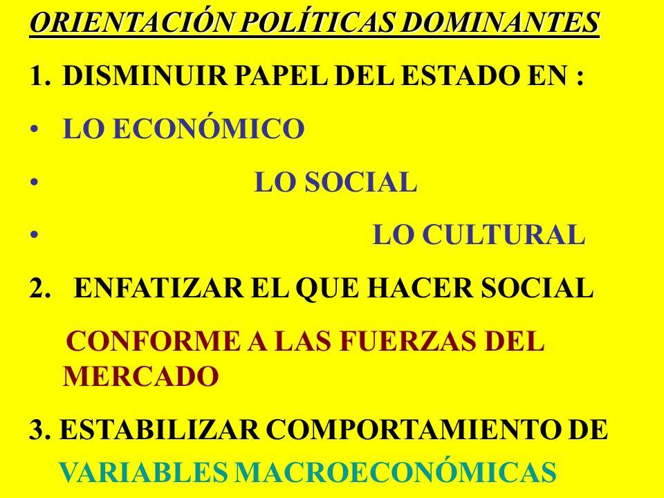 ORIENTACIÓN POLÍTICAS DOMINANTES