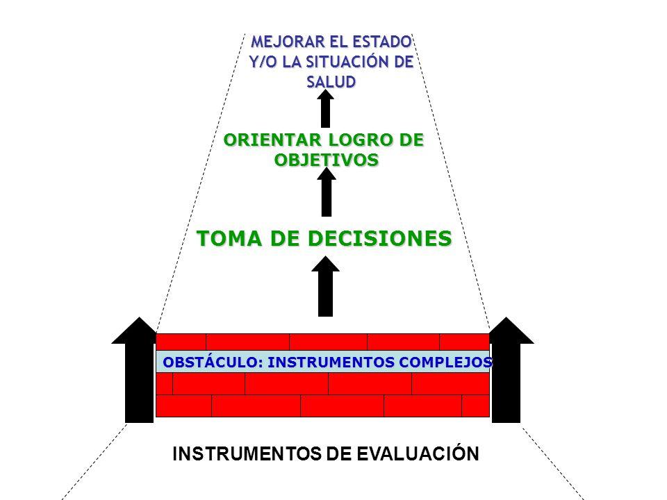 TOMA DE DECISIONES INSTRUMENTOS DE EVALUACIÓN MEJORAR EL ESTADO