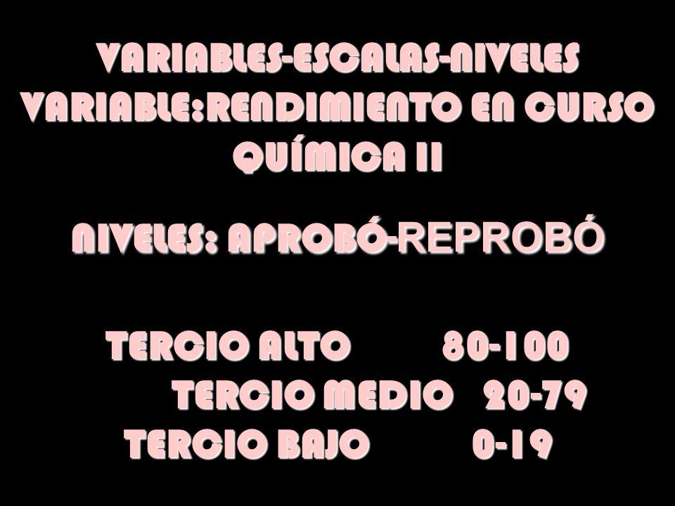 VARIABLES-ESCALAS-NIVELES VARIABLE:RENDIMIENTO EN CURSO QUÍMICA II