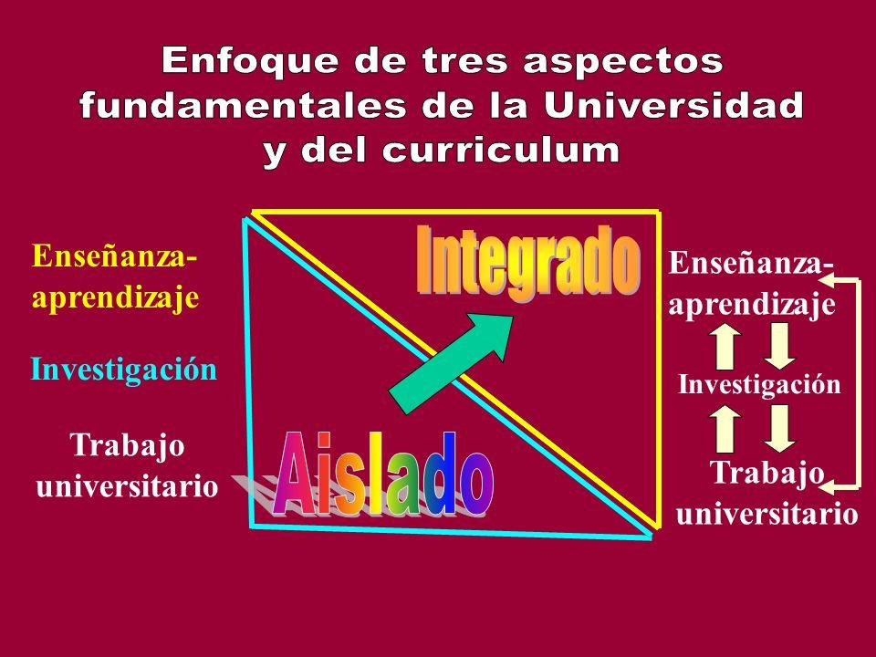 Enfoque de tres aspectos fundamentales de la Universidad