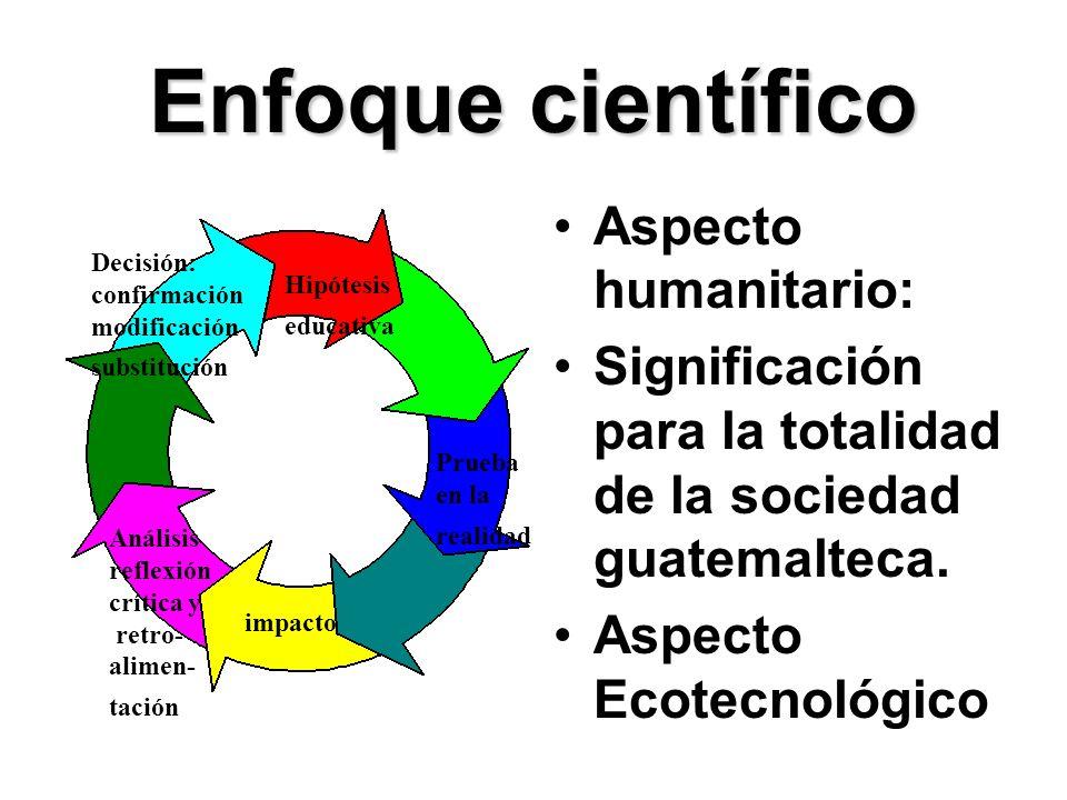 Enfoque científico Aspecto humanitario: