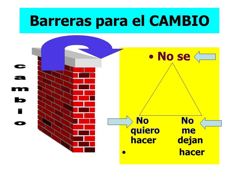Barreras para el CAMBIO