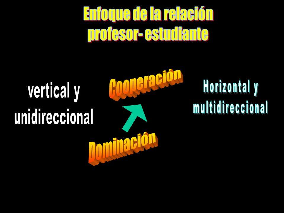 Enfoque de la relación profesor- estudiante. Cooperación. Horizontal y. multidireccional. vertical y.