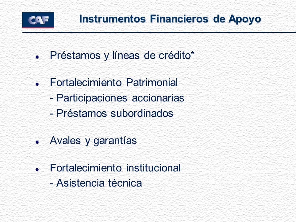 Instrumentos Financieros de Apoyo