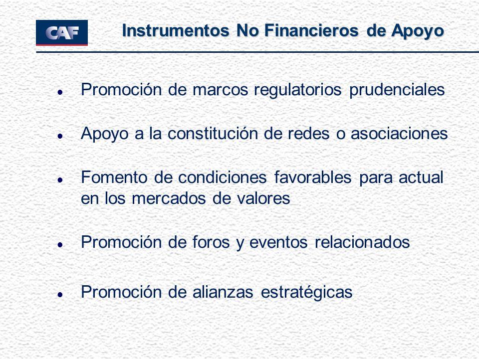 Instrumentos No Financieros de Apoyo
