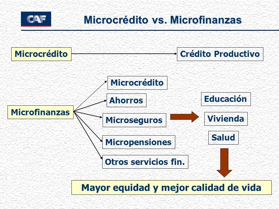 Microcrédito vs. Microfinanzas Mayor equidad y mejor calidad de vida