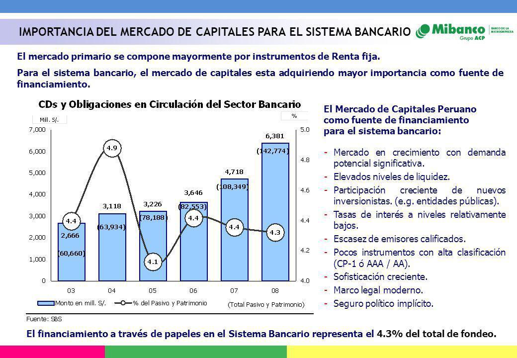 IMPORTANCIA DEL MERCADO DE CAPITALES PARA EL SISTEMA BANCARIO