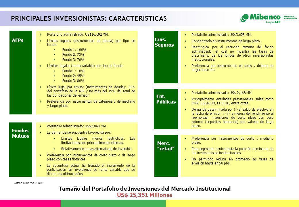 PRINCIPALES INVERSIONISTAS: CARACTERÍSTICAS