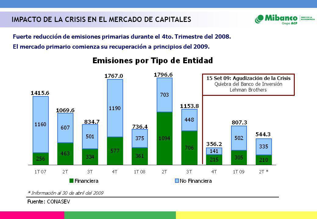 IMPACTO DE LA CRISIS EN EL MERCADO DE CAPITALES
