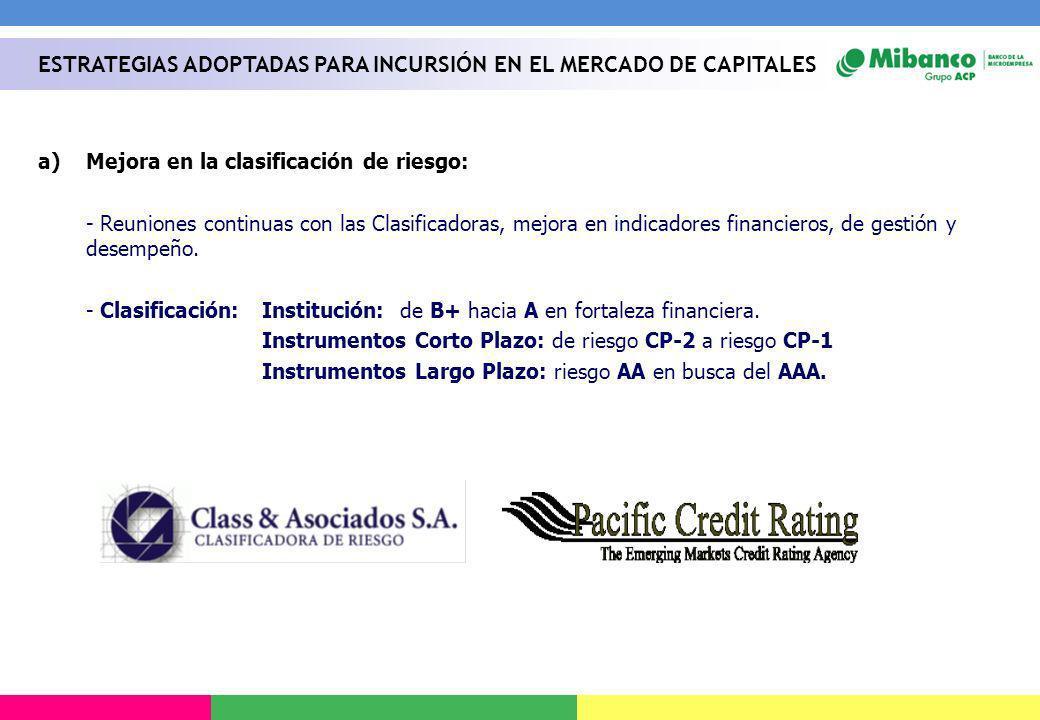 ESTRATEGIAS ADOPTADAS PARA INCURSIÓN EN EL MERCADO DE CAPITALES