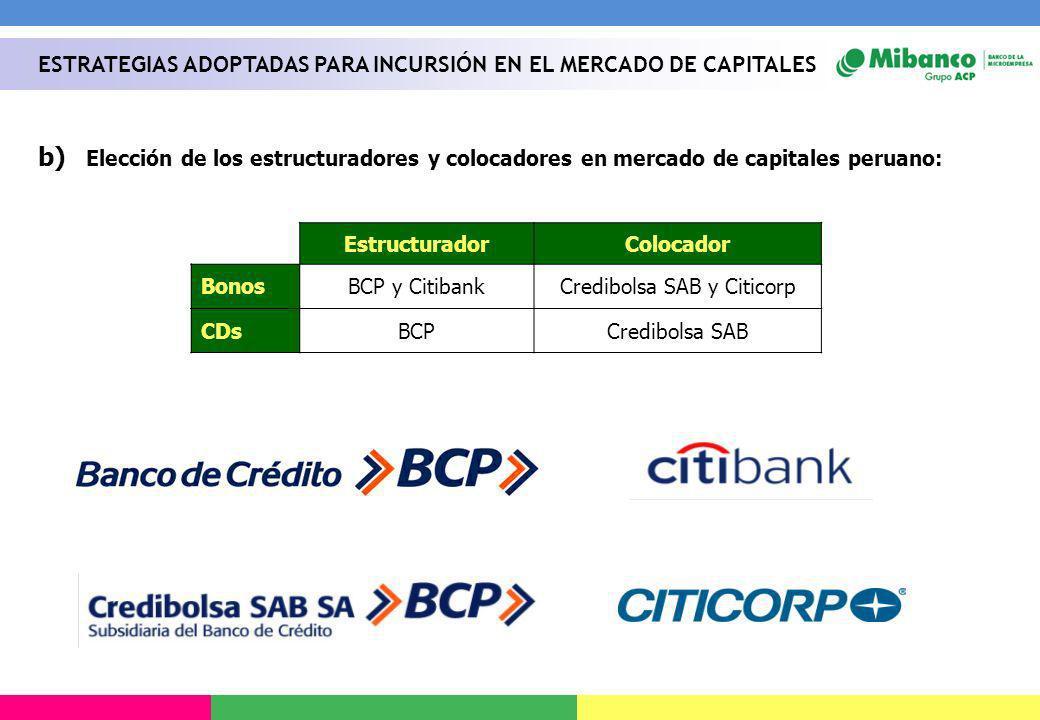 Credibolsa SAB y Citicorp