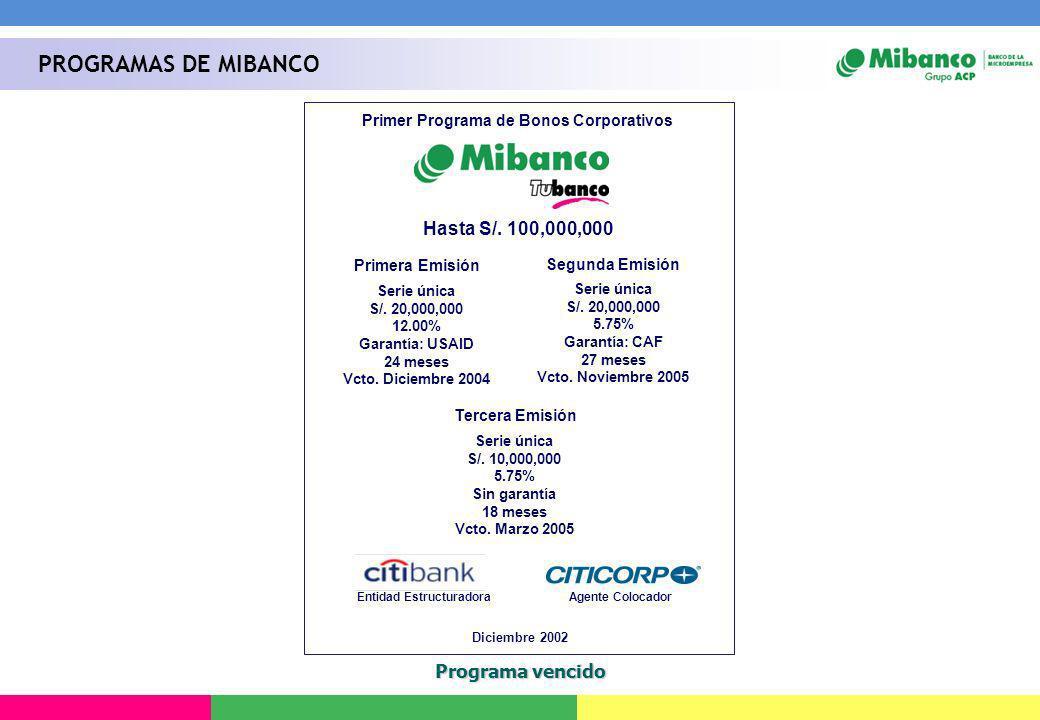Primer Programa de Bonos Corporativos Entidad Estructuradora