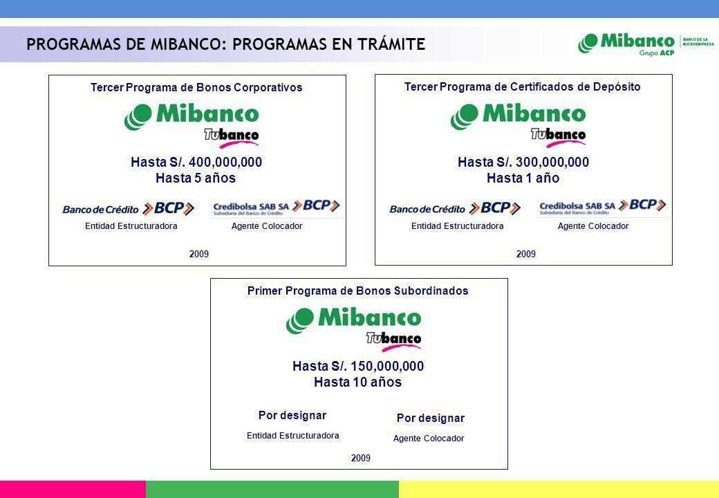 PROGRAMAS DE MIBANCO: PROGRAMAS EN TRÁMITE