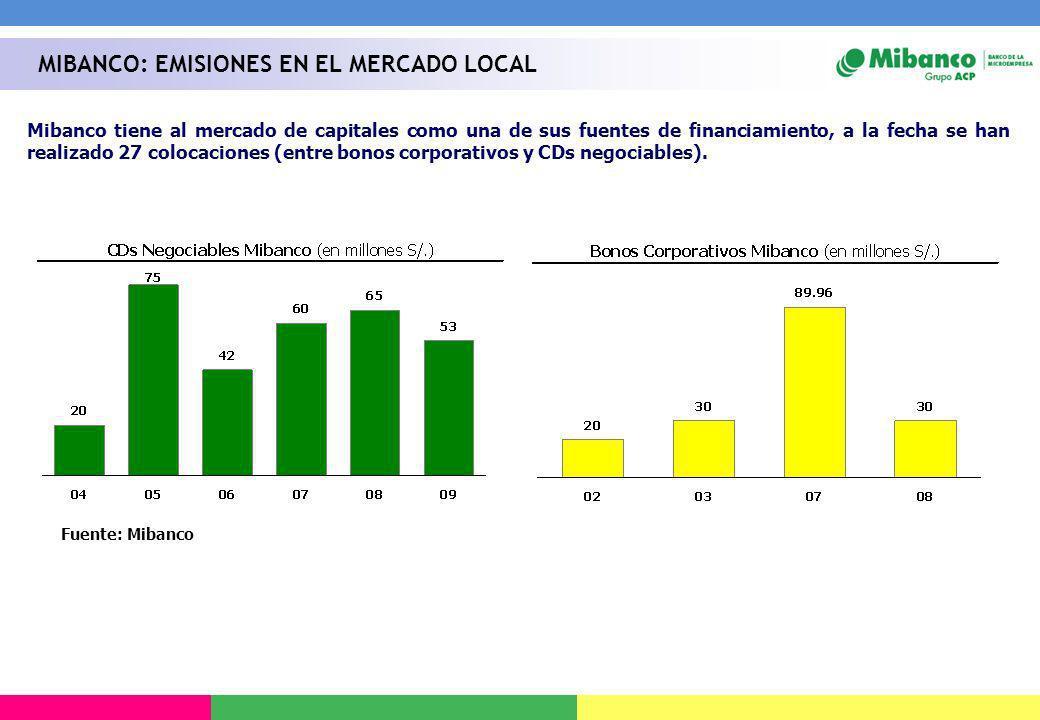 MIBANCO: EMISIONES EN EL MERCADO LOCAL