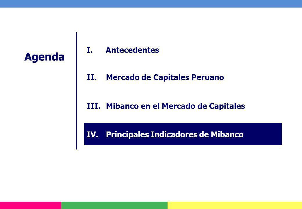 Agenda I. Antecedentes II. Mercado de Capitales Peruano