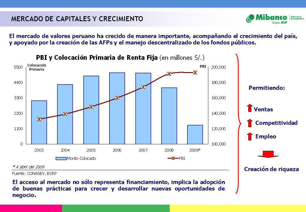 MERCADO DE CAPITALES Y CRECIMIENTO