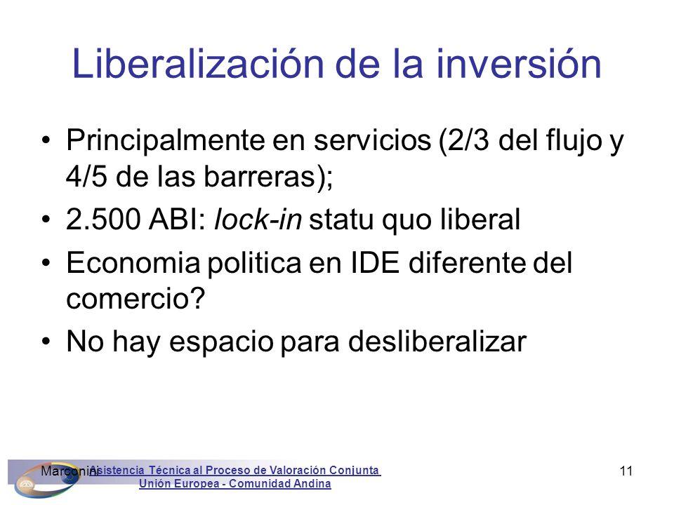 Liberalización de la inversión