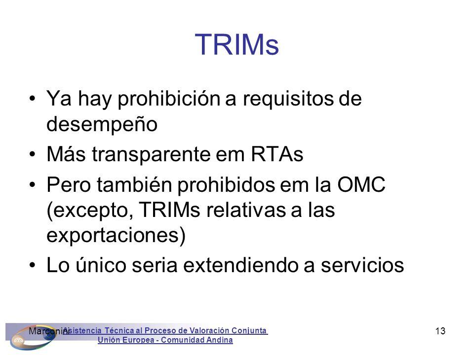 TRIMs Ya hay prohibición a requisitos de desempeño