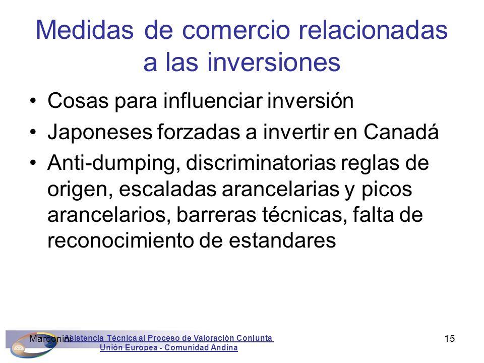 Medidas de comercio relacionadas a las inversiones