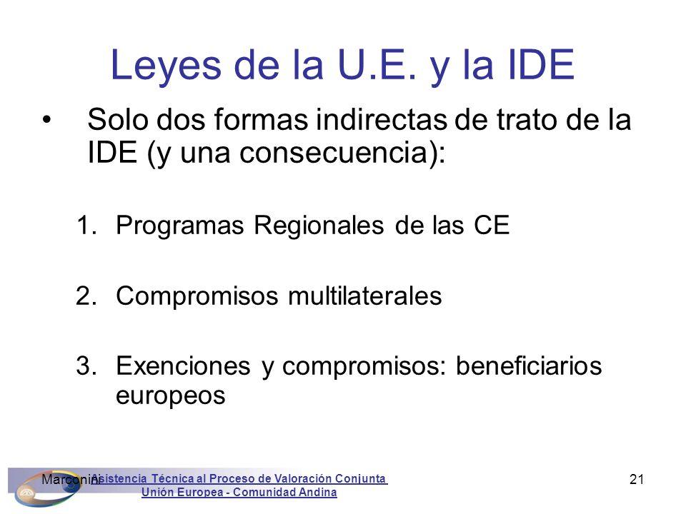 Leyes de la U.E. y la IDE Solo dos formas indirectas de trato de la IDE (y una consecuencia): Programas Regionales de las CE.