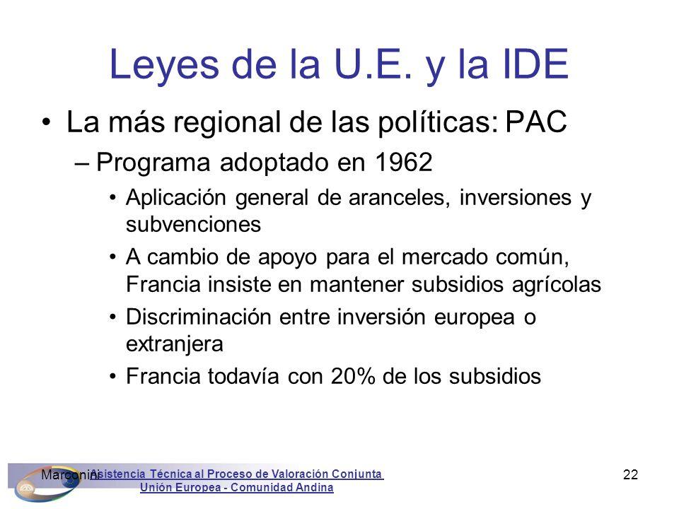 Leyes de la U.E. y la IDE La más regional de las políticas: PAC
