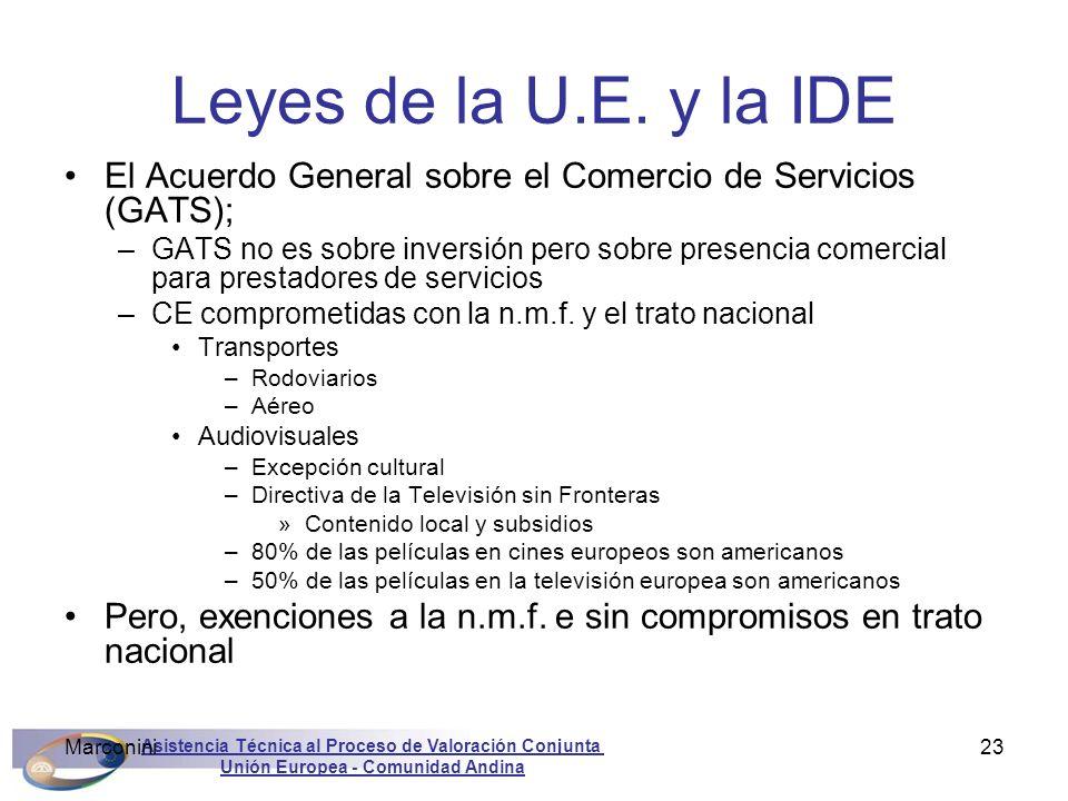 Leyes de la U.E. y la IDE El Acuerdo General sobre el Comercio de Servicios (GATS);