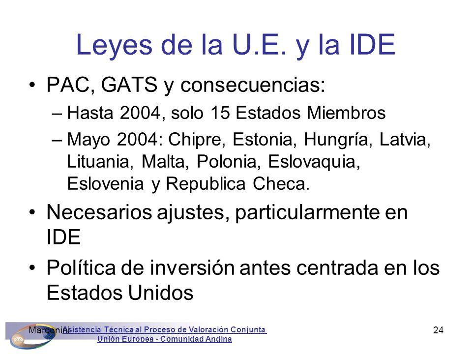 Leyes de la U.E. y la IDE PAC, GATS y consecuencias: