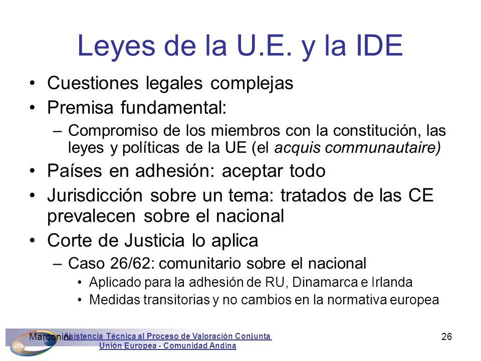 Leyes de la U.E. y la IDE Cuestiones legales complejas