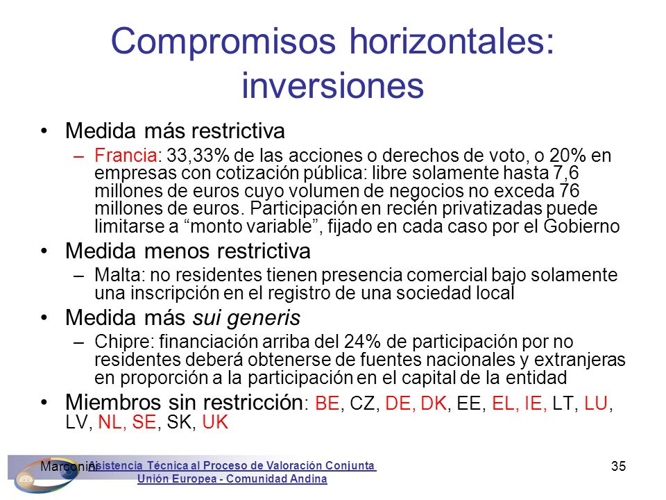 Compromisos horizontales: inversiones