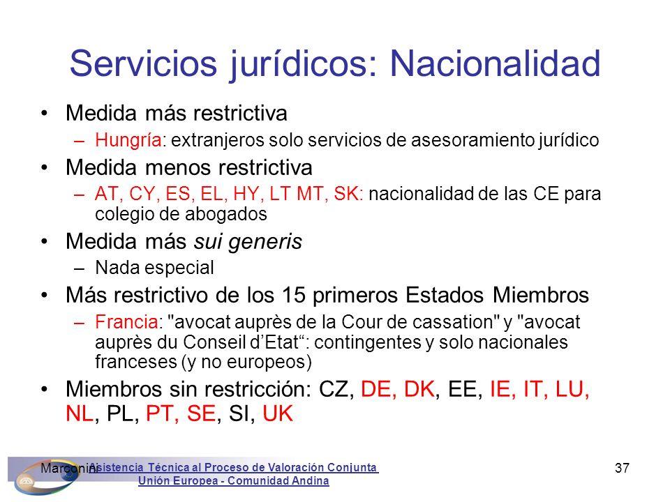 Servicios jurídicos: Nacionalidad