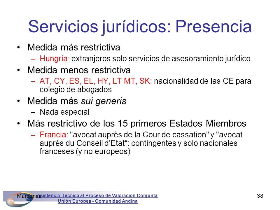 Servicios jurídicos: Presencia