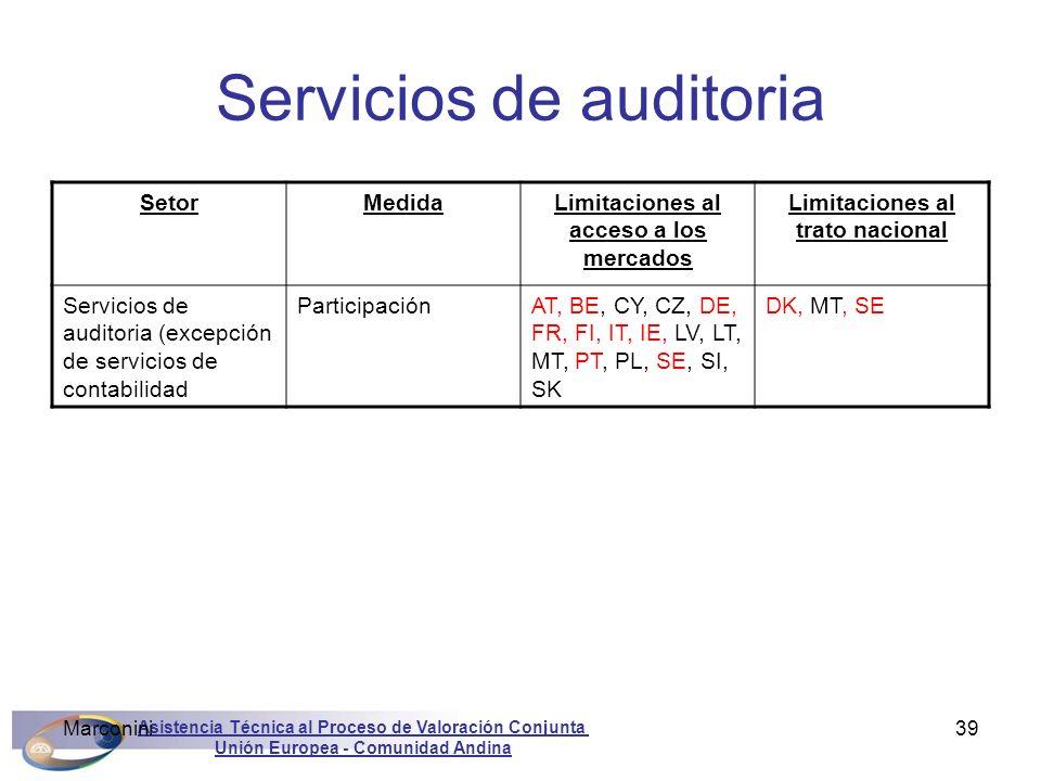 Servicios de auditoria