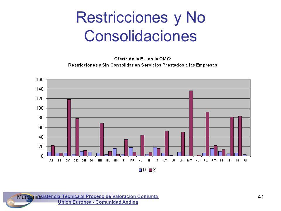 Restricciones y No Consolidaciones