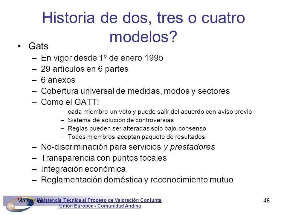 Historia de dos, tres o cuatro modelos