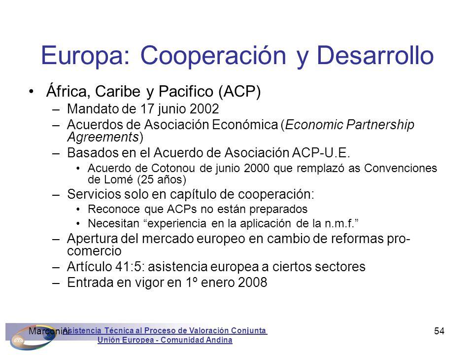 Europa: Cooperación y Desarrollo