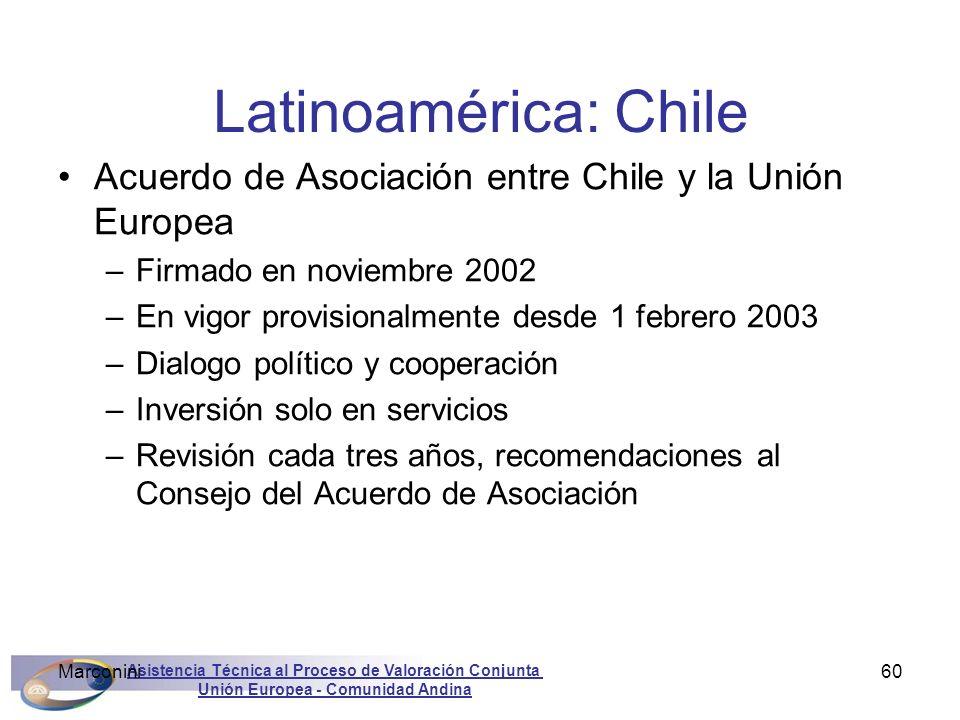 Latinoamérica: Chile Acuerdo de Asociación entre Chile y la Unión Europea. Firmado en noviembre 2002.