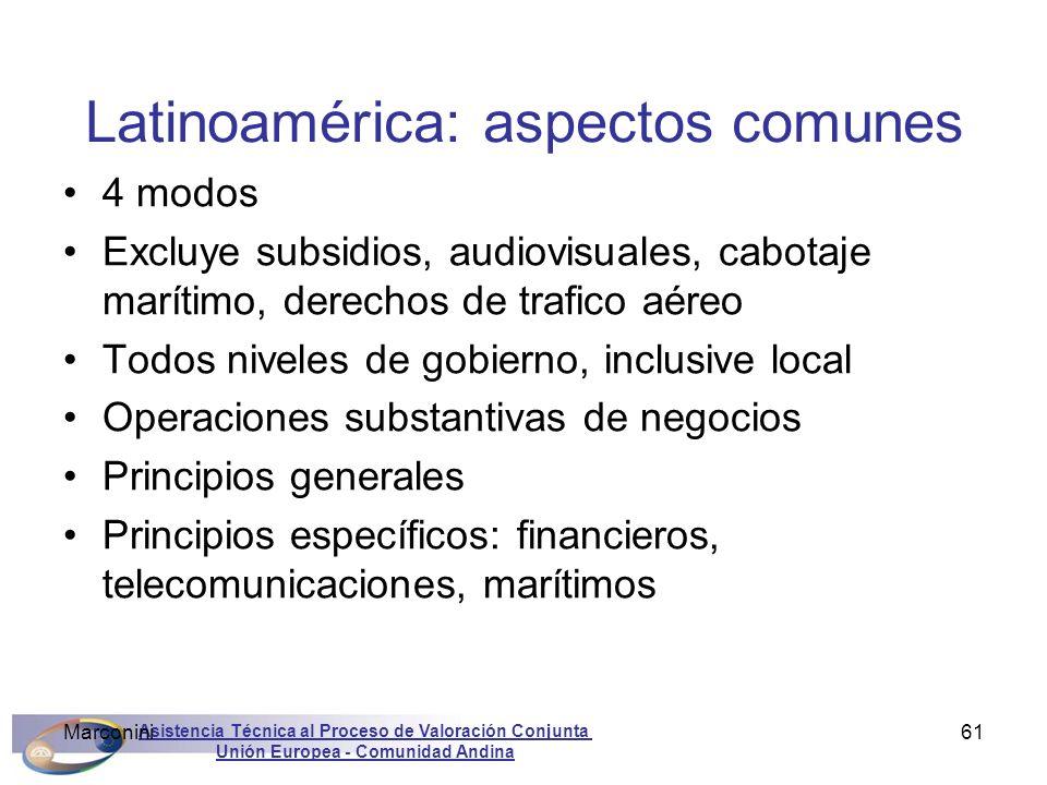 Latinoamérica: aspectos comunes