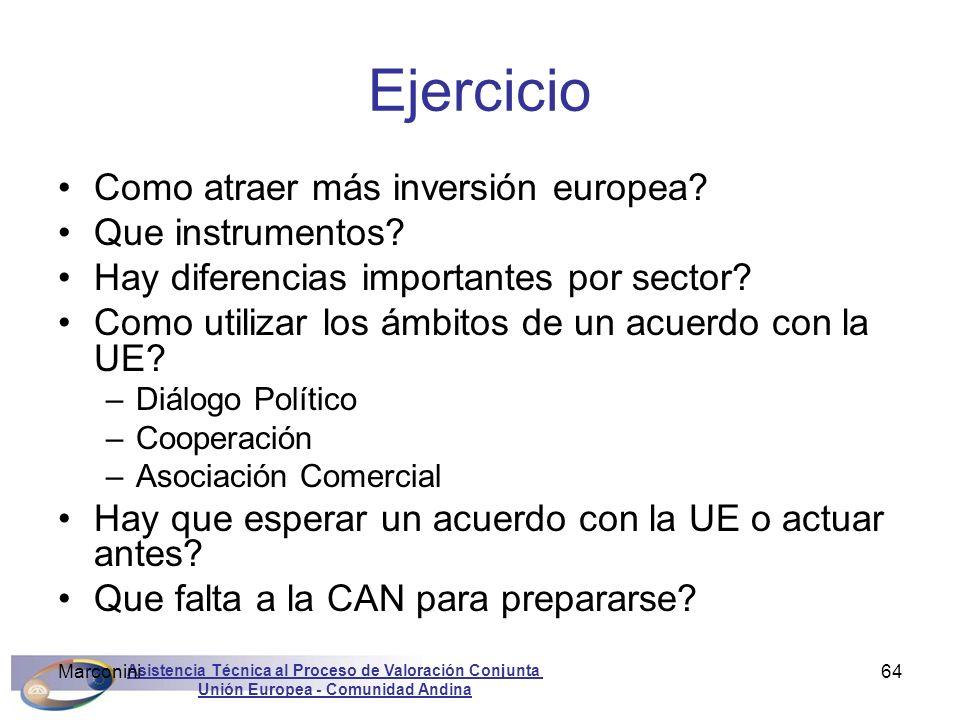 Ejercicio Como atraer más inversión europea Que instrumentos