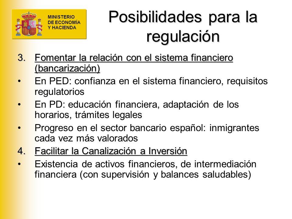 Posibilidades para la regulación