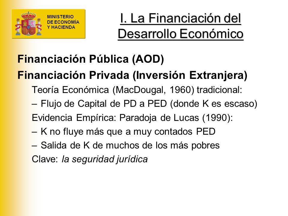 I. La Financiación del Desarrollo Económico