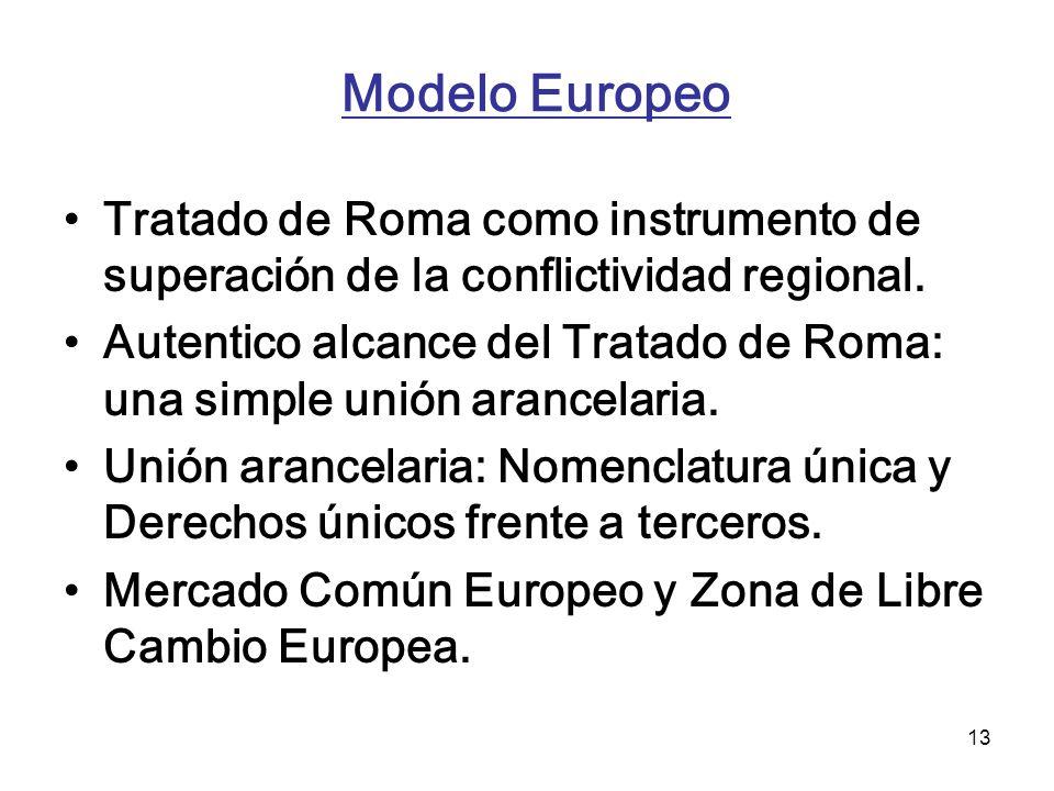Modelo Europeo Tratado de Roma como instrumento de superación de la conflictividad regional.