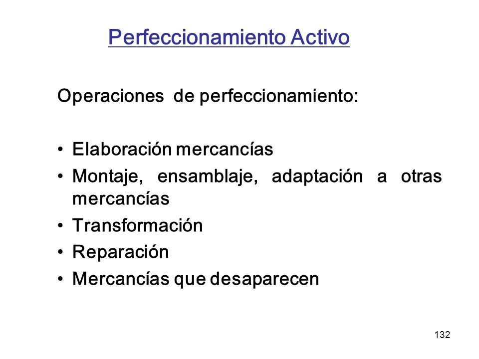 Perfeccionamiento Activo