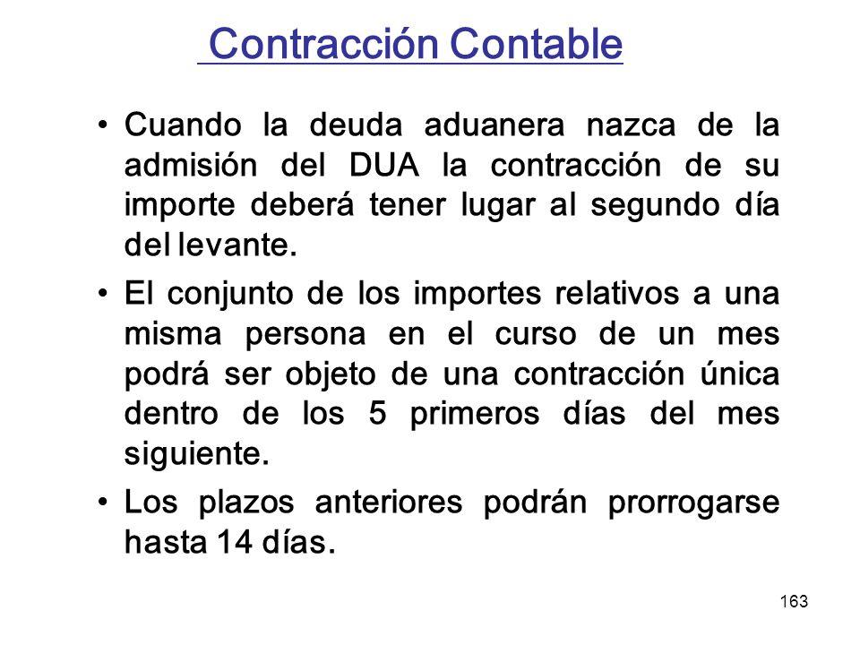 Contracción Contable