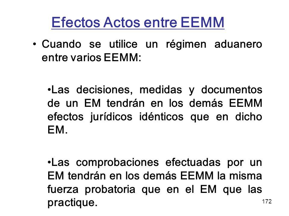 Efectos Actos entre EEMM