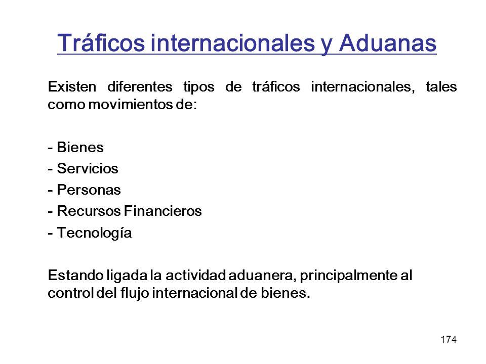 Tráficos internacionales y Aduanas