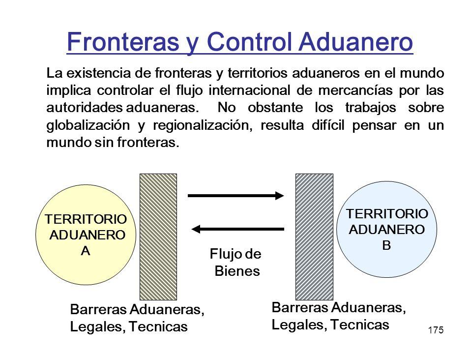 Fronteras y Control Aduanero