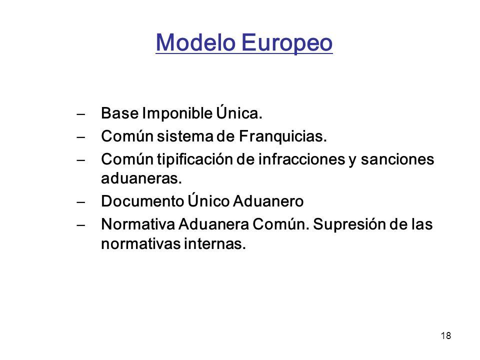 Modelo Europeo Base Imponible Única. Común sistema de Franquicias.