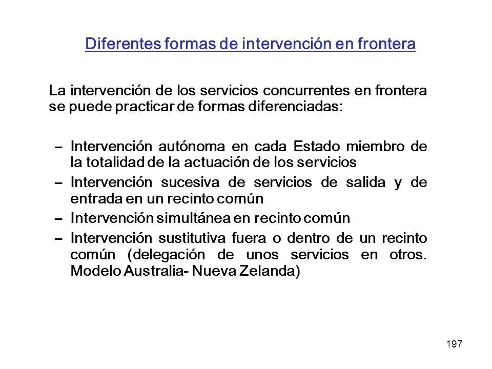 Diferentes formas de intervención en frontera