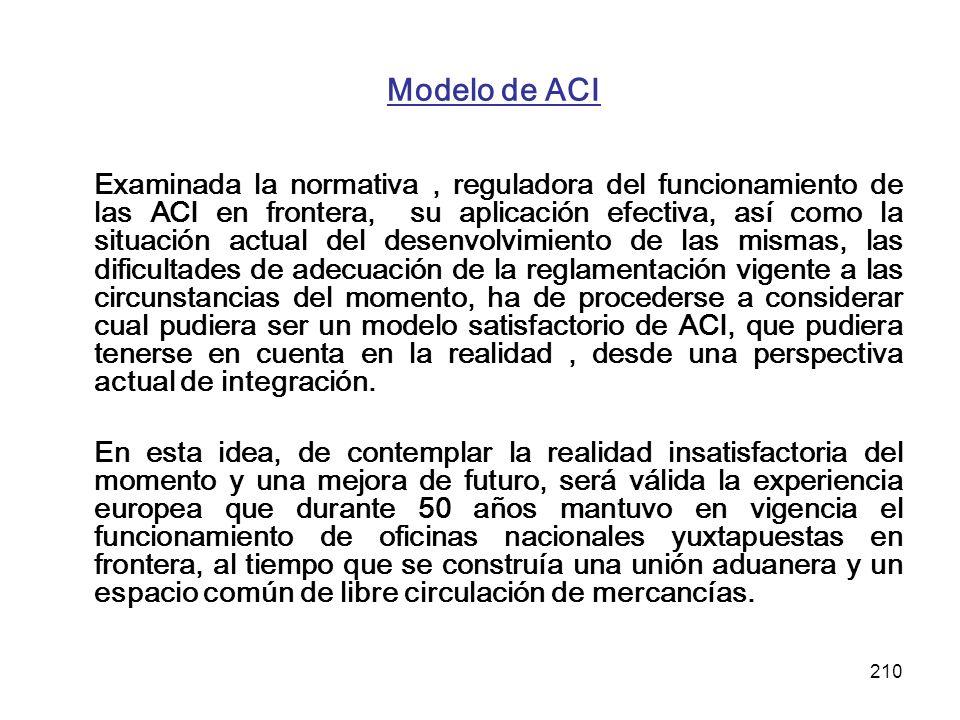 Modelo de ACI