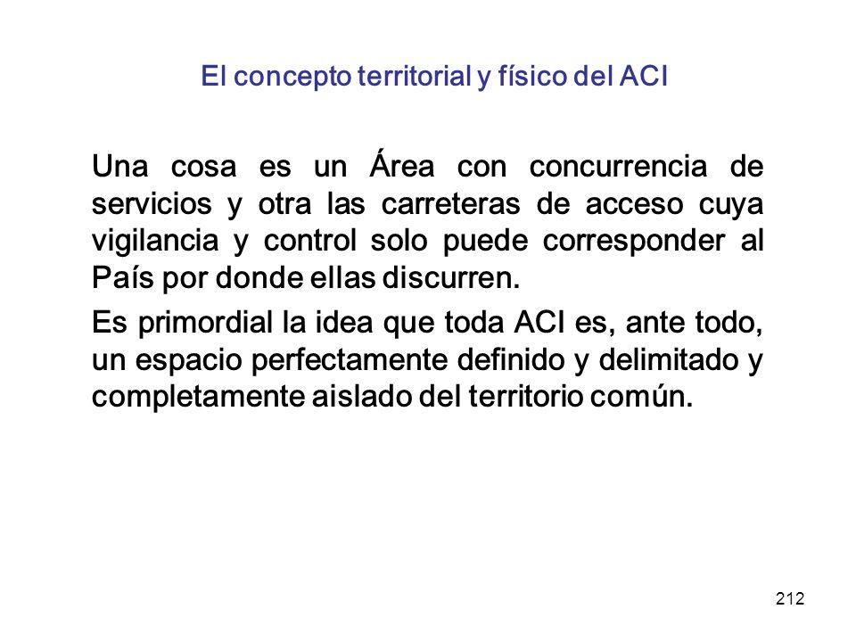 El concepto territorial y físico del ACI
